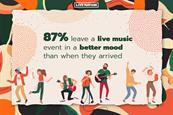 Wellness on the big stage: how live music connects fans with their values
