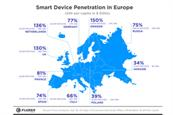 More devices than people! A snapshot of smartphone and tablet use in the UK