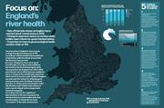 Infographic: England's River Health
