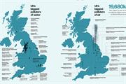 Infographic: Focus on the UK's biggest polluters