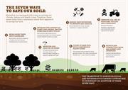 Soil Association welcomes Defra Soil Health Action Plan