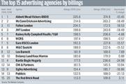 Nielsen... 2009 billings table