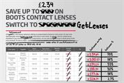 GetLenses: Specsavers threatens legal action over ad