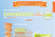 Jack Morton's Best Experience Brands infographic