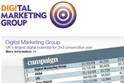 Digital Marketing Group: posts pre-tax loss