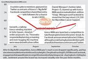 Brand Barometer: Social media performance of Kenco