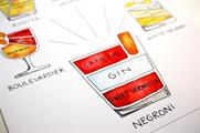 Campari to launch UK's first 'Negroni Week'