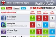 BR app chart: Facebook regains the number one spot