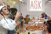 Ask: appoints The Brandbean