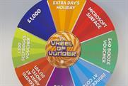 Prize asset: Wunderman's wheel of fortune