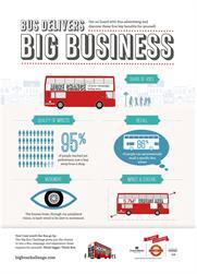 Bus Delivers Big Business