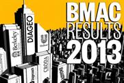 Event businessed named in BMAC 2013 survey
