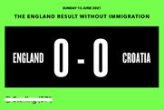 "Migration Museum ""Football Moves People"" by Wonderhood Studios"
