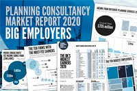 Planning consultancy: the biggest employers and fastest growers 2020