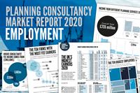 Planning consultancy: the jobs market in 2020-21