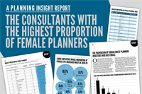 Read our report on the consultants with the highest proportion of female planners page-by-page online