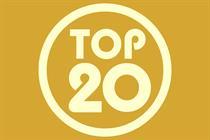 Top 20 incentive agencies of 2019