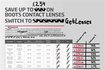 Specsavers warns GetLenses over copycat ad
