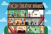 The DIY creative brands