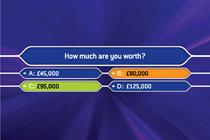 Marketing salary survey 2012: are you being paid enough?
