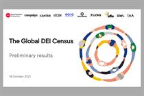 WFA global inclusion census reveals 'stark' results
