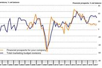 IPA Bellwether reveals UK marketing budgets paralysed by uncertainty