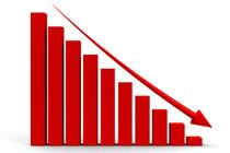 Marketing and sales promotion agencies' profit margins reach all-time low