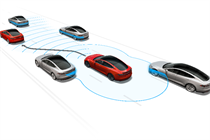 Breakfast Briefing: Tesla smart car plans, HBOS collapse report, Bitcoin crackdown