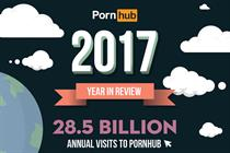 Pornhub unloads its massive 2017 data recap