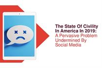 Study: Most Americans believe social media is causing incivility