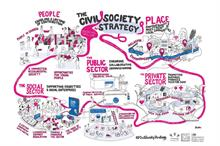 Civil Society Strategy one year on