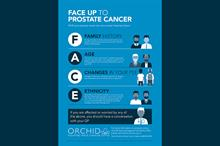 Third Sector Awards 2019: Communications Agency Campaign of the Year - Spink and Orchid for Face up to Prostate Cancer