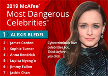 Why one brand labeled The Handmaid's Tale star Alexis Bledel 'dangerous'