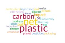 HortWeek survey: Plastic and peat top of sustainability agenda, carbon offsetting bottom
