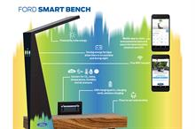 Digital round-up: Ford to match fund donations up to £10k via smart benches