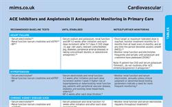 Table: ACE Inhibitors and Angiotensin II Antagonists: Monitoring in Primary Care