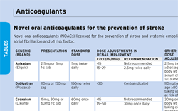 Novel Oral Anticoagulants for the Prevention of Stroke