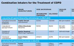 Table: Combination Inhalers for the Treatment of COPD