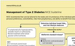 intelog publishes summary of new NICE diabetes guidance