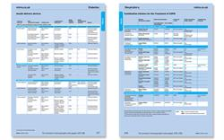 Compare COPD inhalers and insulin pens with new MIMS tables