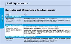 Table: Antidepressants, a Guide to Switching and Withdrawing
