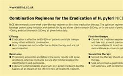 Treatment Regimens for Eradication of H. pylori (PHE Guidance)