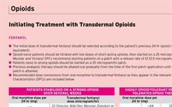 Initiating Treatment with Transdermal Opioids