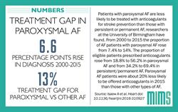 Infographic: Anticoagulants still underused in paroxysmal AF despite increasing prevalence