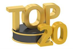 What were the most popular stories on SC in 2018?