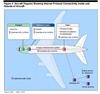Wi-Fi hackable planes 'not a massive threat'