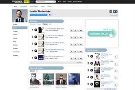 Myspace: declining users