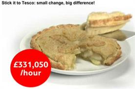 ActionAid pressures Tesco on developing world wages with viral spoof