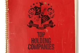 Top holding companies
