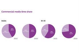 Generation gap in media habits 'dramatically increasing', IPA says